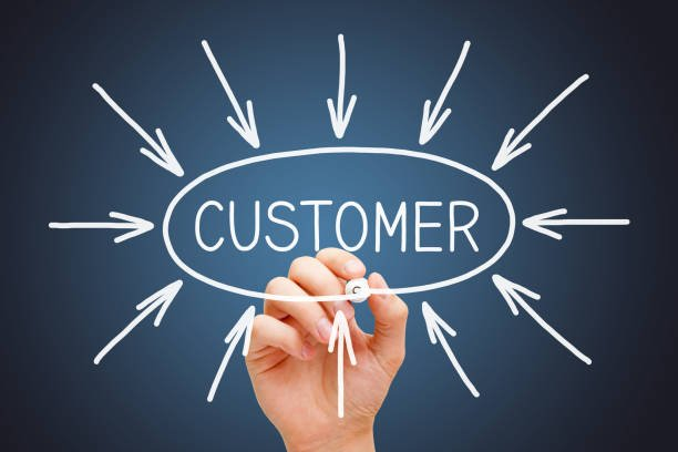 Maximizing Customer Reach – Saivian Eric Dalius on the Top Techniques You Can Consider